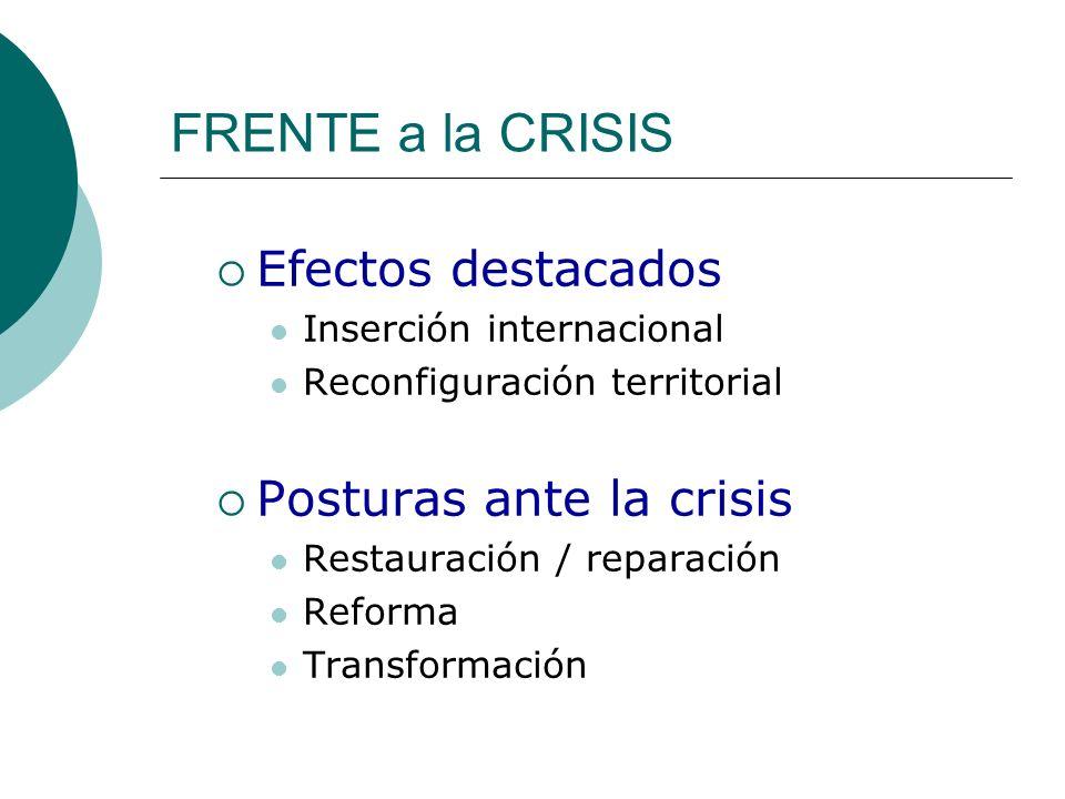 FRENTE a la CRISIS Efectos destacados Posturas ante la crisis