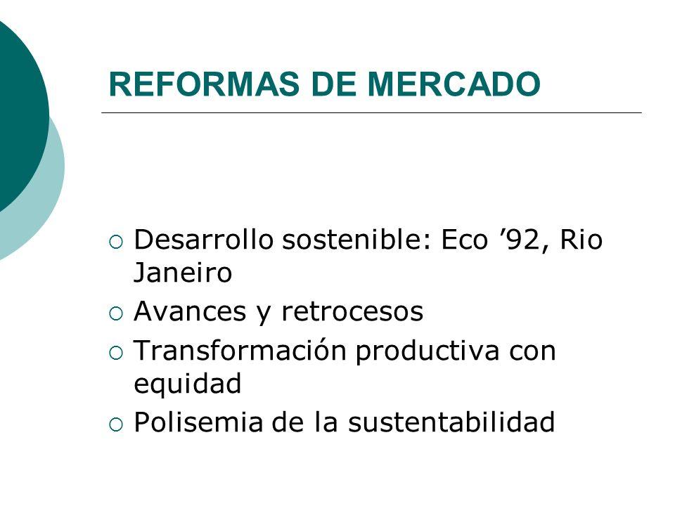 REFORMAS DE MERCADO Desarrollo sostenible: Eco '92, Rio Janeiro