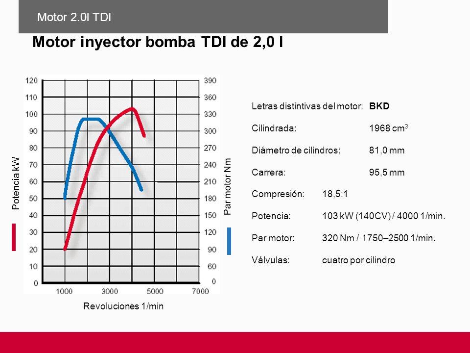 Motor inyector bomba TDI de 2,0 l