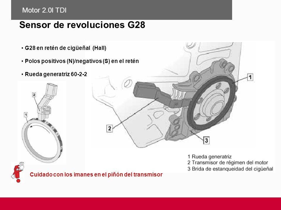 Sensor de revoluciones G28
