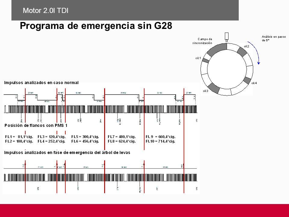 Programa de emergencia sin G28