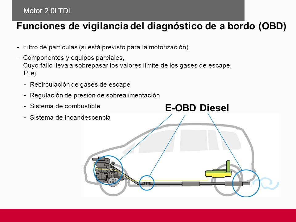 Funciones de vigilancia del diagnóstico de a bordo (OBD)