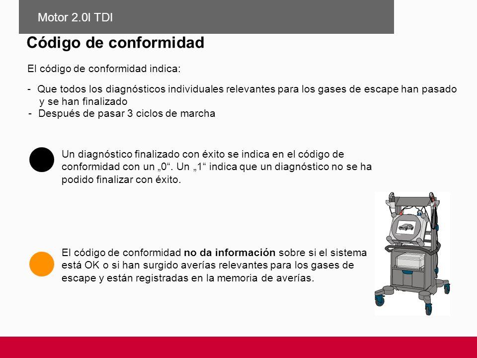Código de conformidad Motor 2.0l TDI El código de conformidad indica: