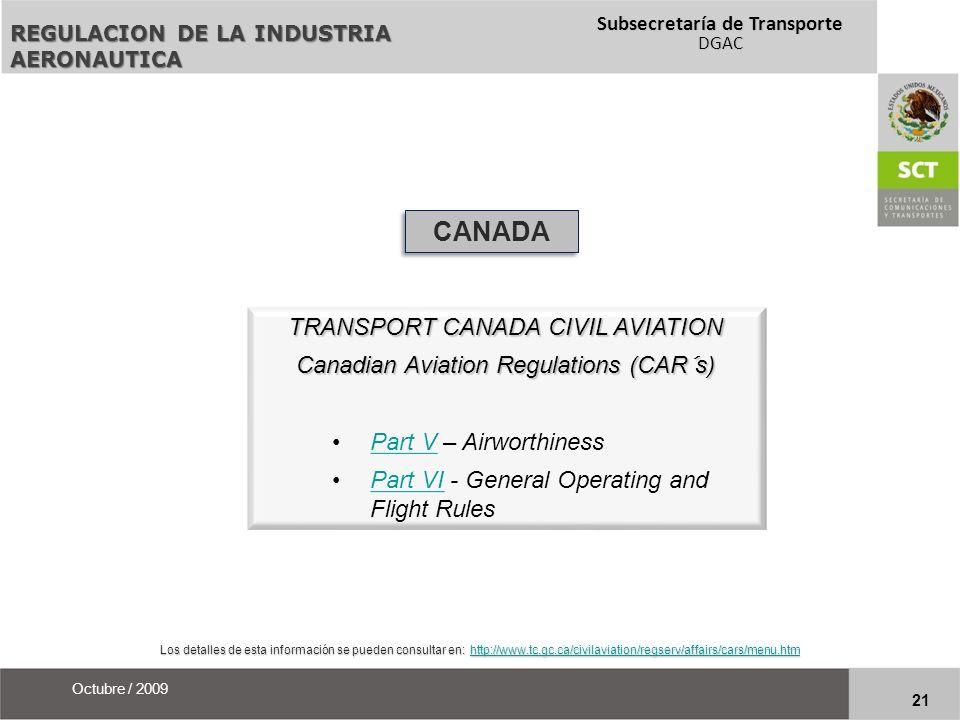 CANADA TRANSPORT CANADA CIVIL AVIATION