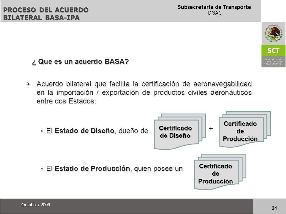 Certificado de Producción Certificado de Producción