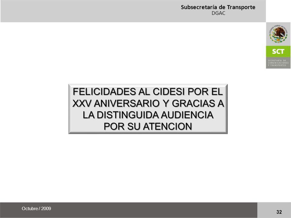 FELICIDADES AL CIDESI POR EL XXV ANIVERSARIO Y GRACIAS A LA DISTINGUIDA AUDIENCIA POR SU ATENCION