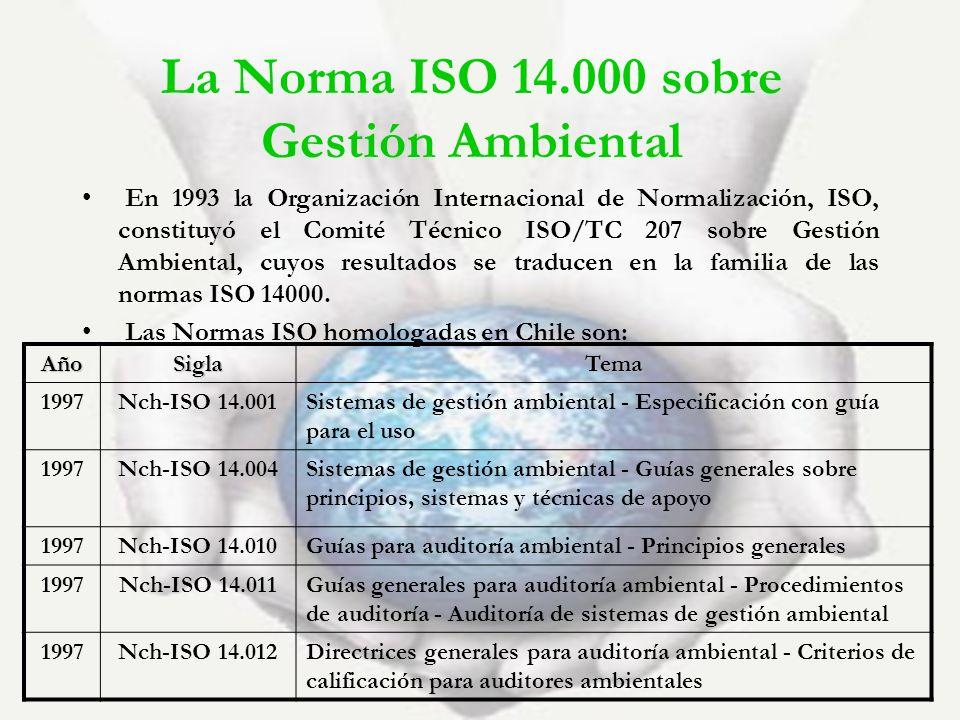 La Norma ISO 14.000 sobre Gestión Ambiental