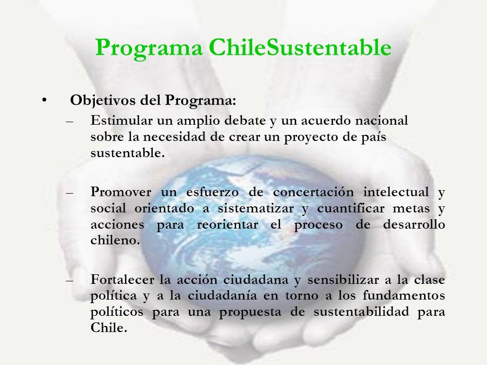 Programa ChileSustentable