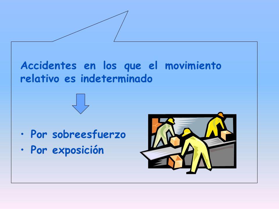 Accidentes en los que el movimiento relativo es indeterminado