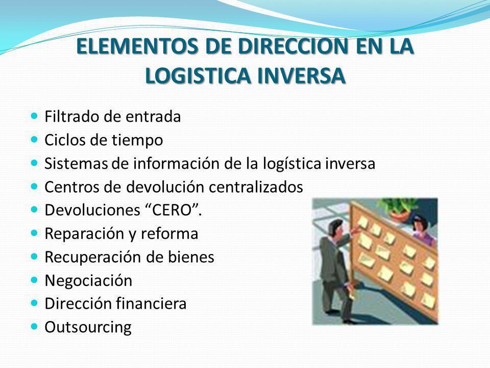 ELEMENTOS DE DIRECCION EN LA LOGISTICA INVERSA