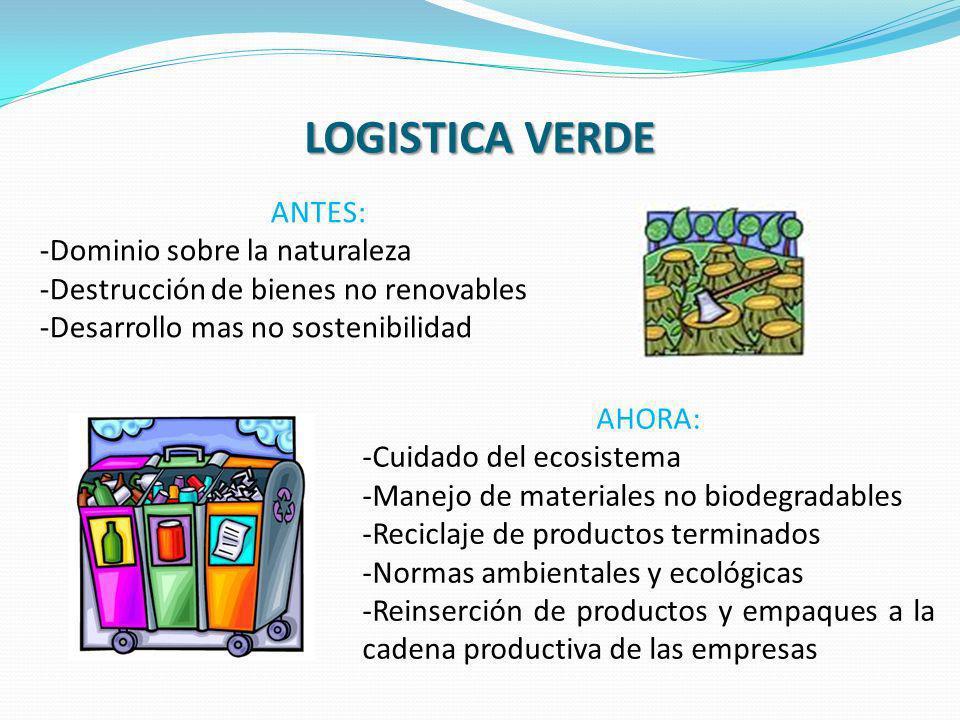 LOGISTICA VERDE ANTES: -Dominio sobre la naturaleza
