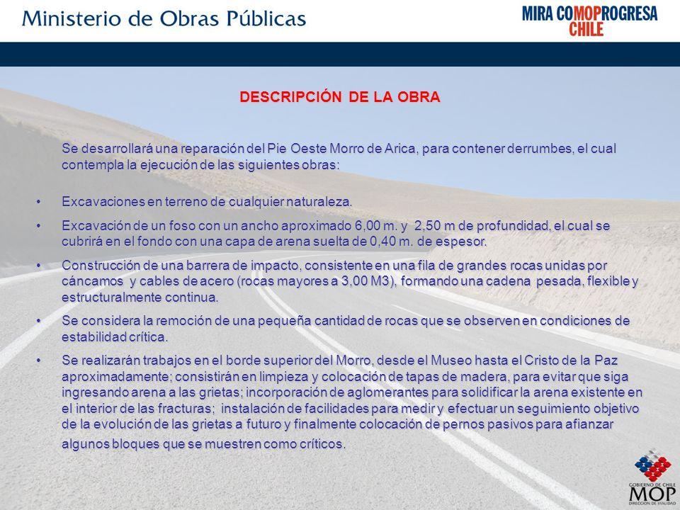 DESCRIPCIÓN DE LA OBRA