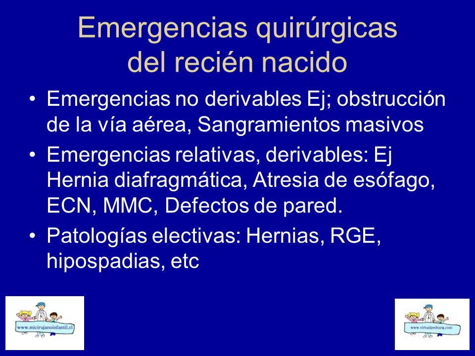 Emergencias quirúrgicas del recién nacido