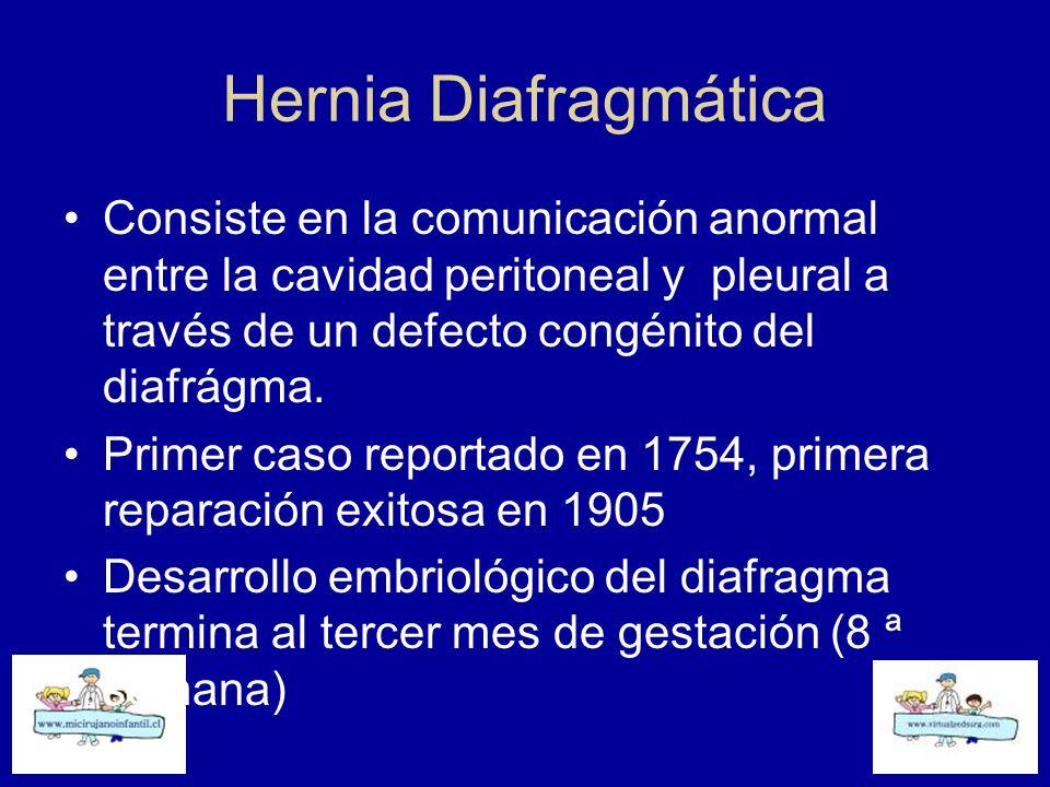Hernia Diafragmática Consiste en la comunicación anormal entre la cavidad peritoneal y pleural a través de un defecto congénito del diafrágma.