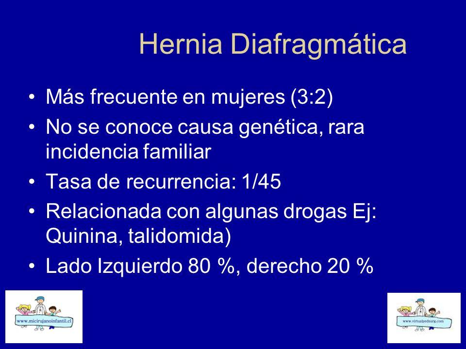 Hernia Diafragmática Más frecuente en mujeres (3:2)