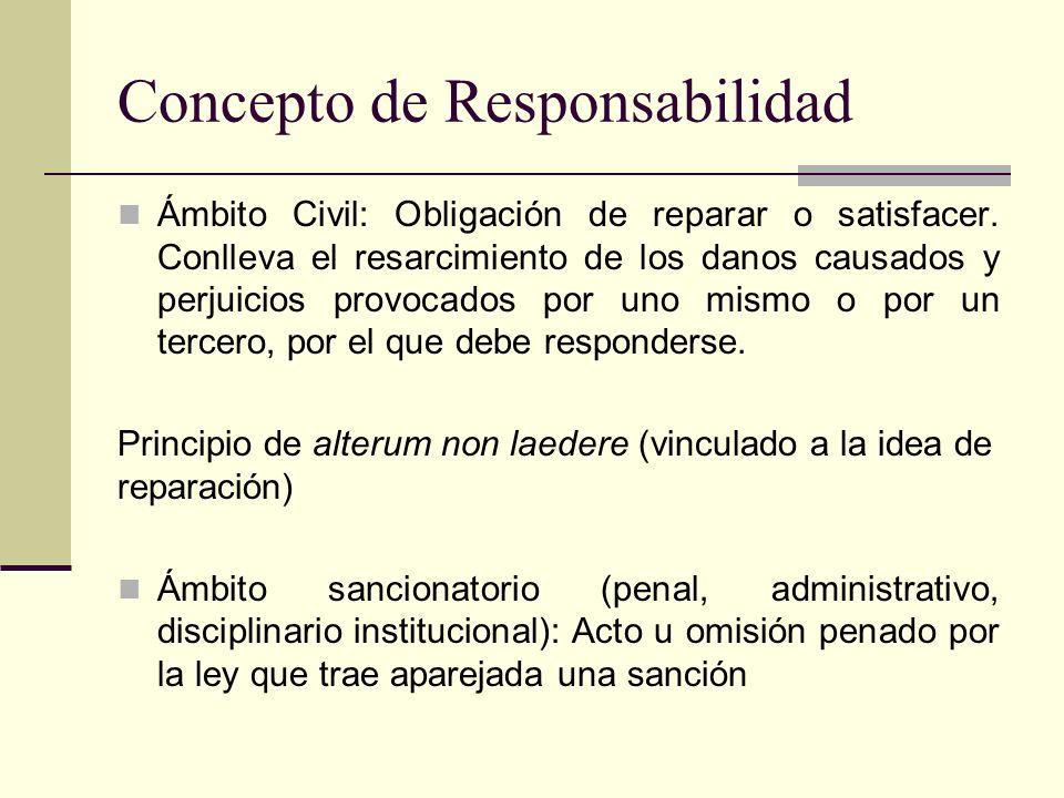 Concepto de Responsabilidad
