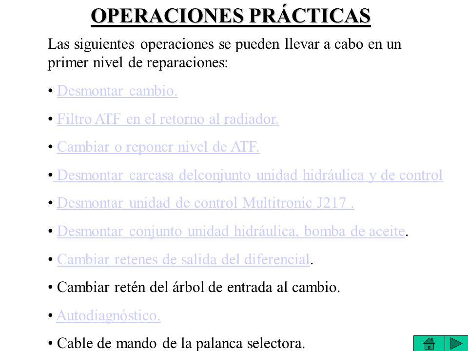 OPERACIONES PRÁCTICAS