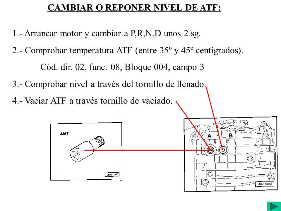 CAMBIAR O REPONER NIVEL DE ATF:
