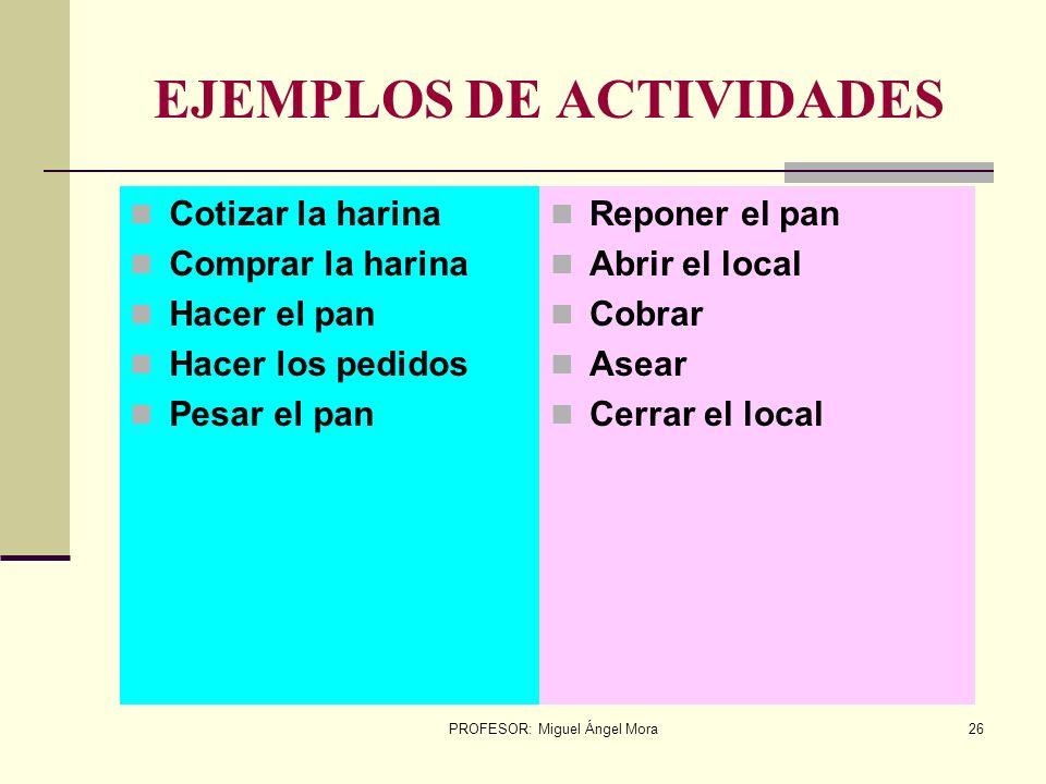 EJEMPLOS DE ACTIVIDADES