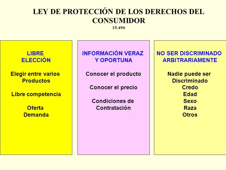LEY DE PROTECCIÓN DE LOS DERECHOS DEL CONSUMIDOR 19.496