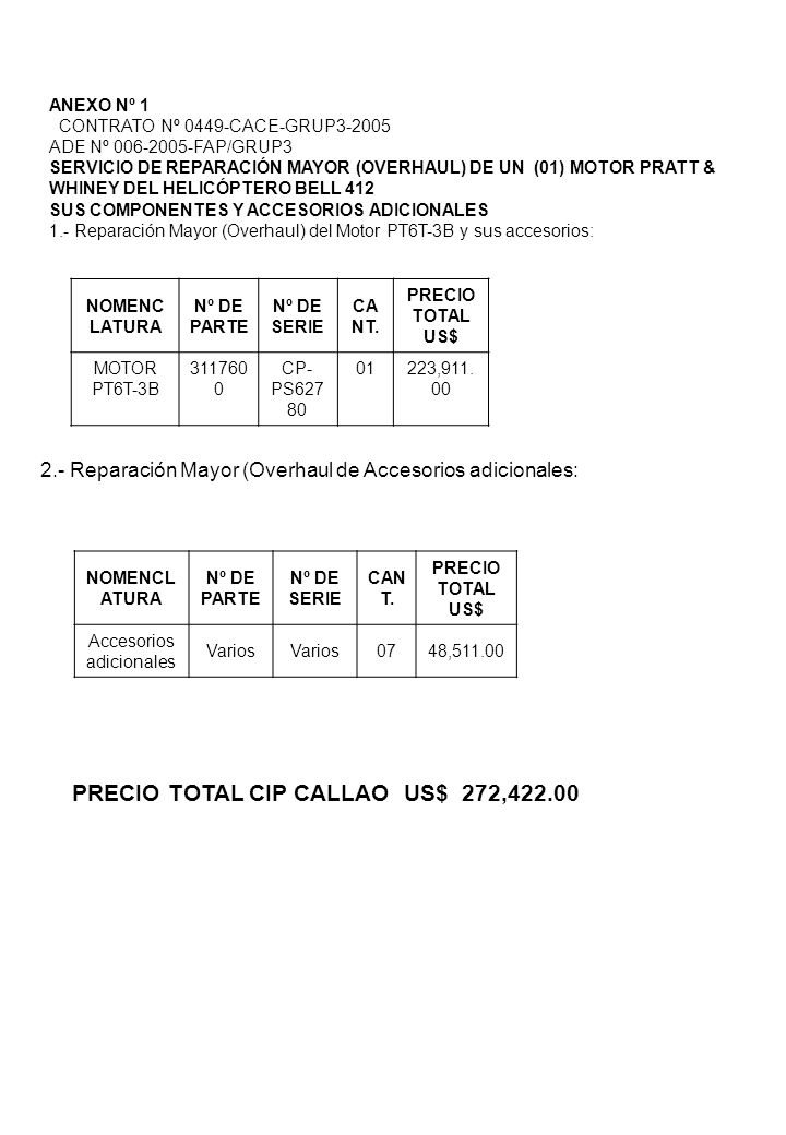 PRECIO TOTAL CIP CALLAO US$ 272,422.00