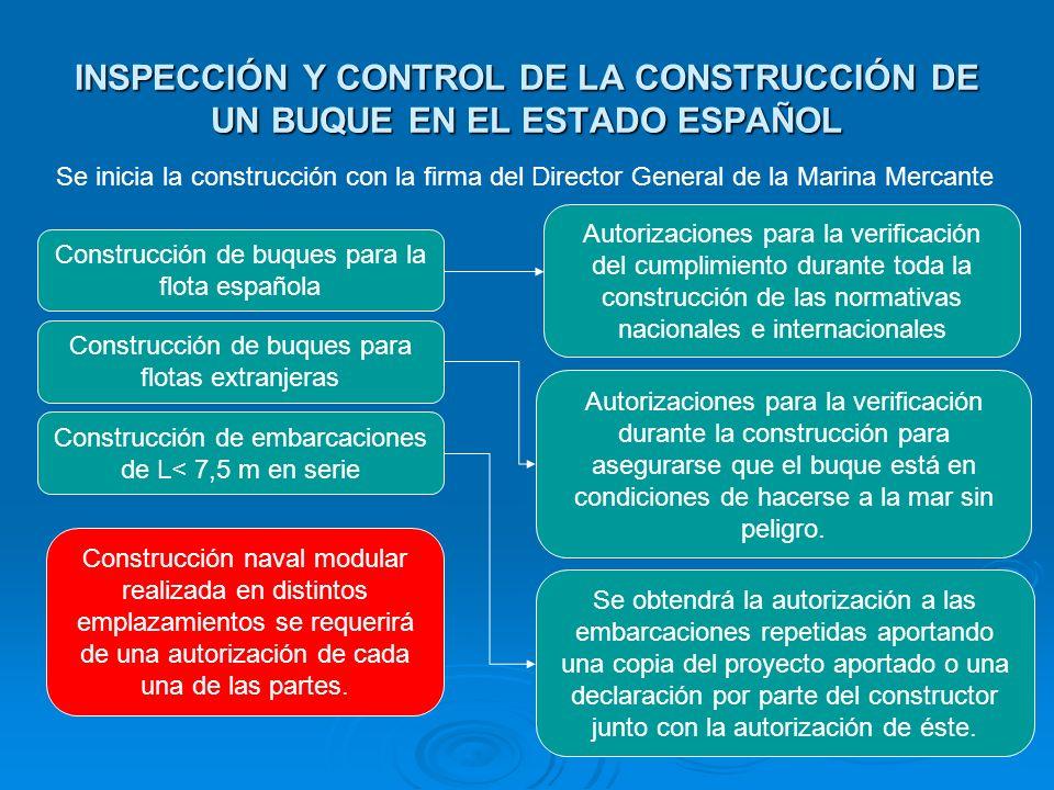 INSPECCIÓN Y CONTROL DE LA CONSTRUCCIÓN DE UN BUQUE EN EL ESTADO ESPAÑOL