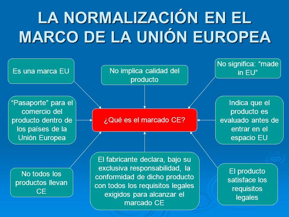 LA NORMALIZACIÓN EN EL MARCO DE LA UNIÓN EUROPEA