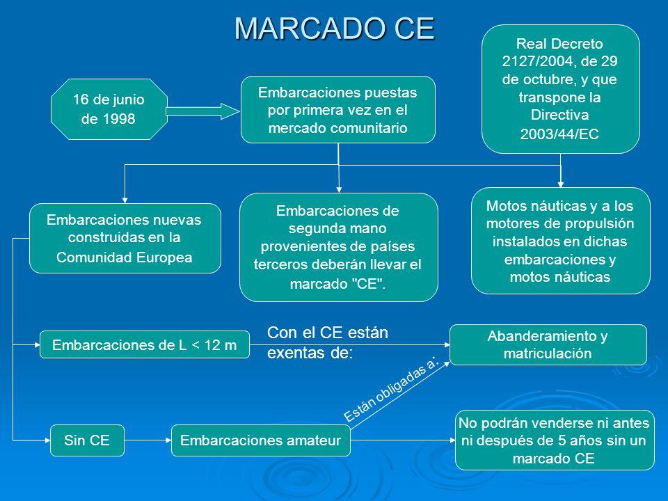 MARCADO CE Con el CE están exentas de:
