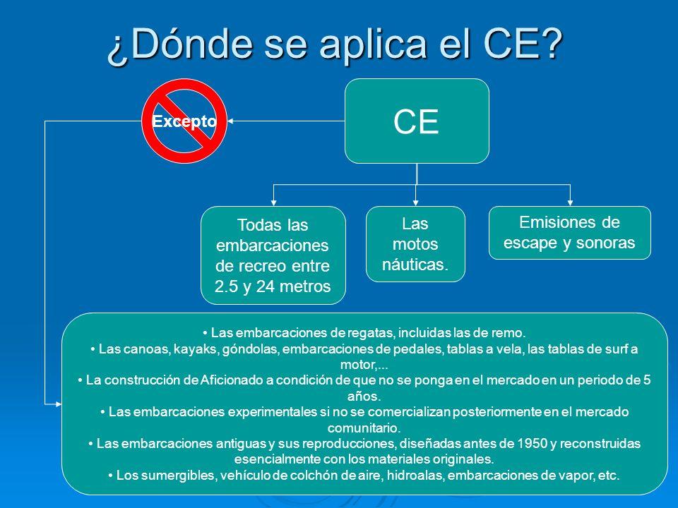 ¿Dónde se aplica el CE CE Excepto