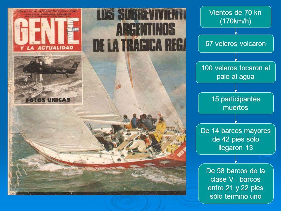 100 veleros tocaron el palo al agua