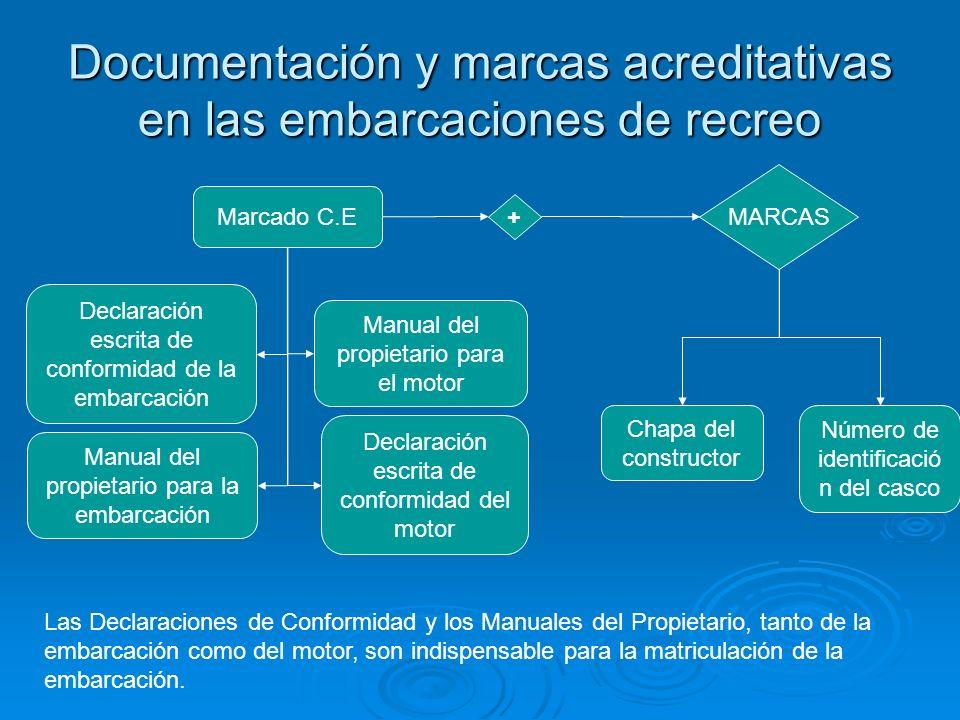 Documentación y marcas acreditativas en las embarcaciones de recreo