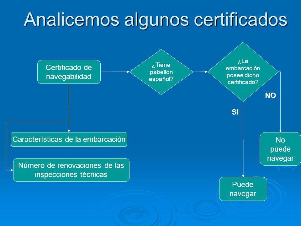Analicemos algunos certificados