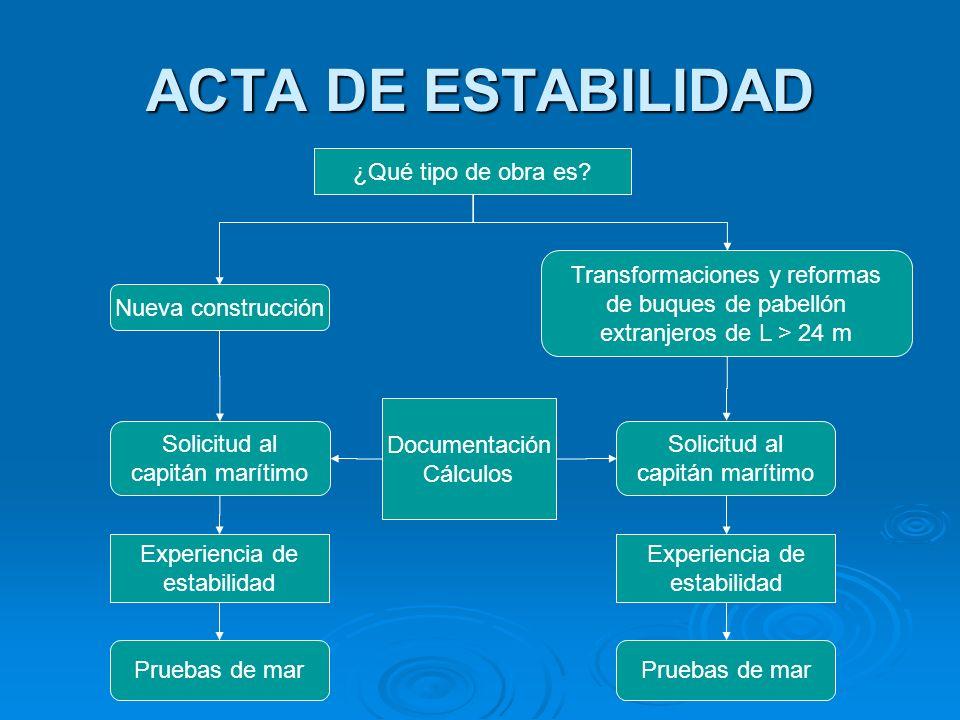 ACTA DE ESTABILIDAD ¿Qué tipo de obra es