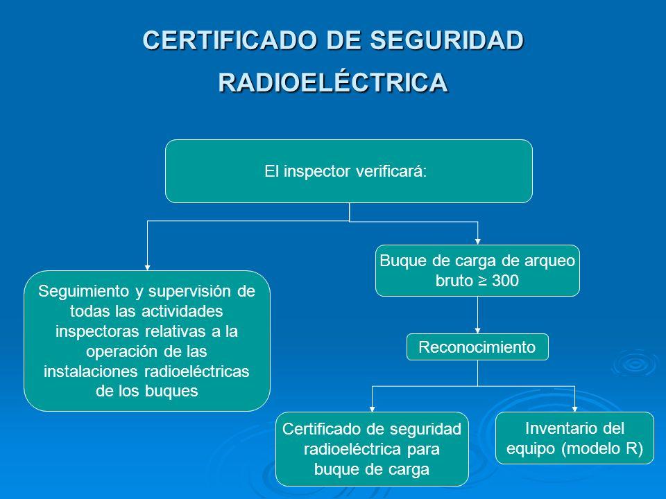 CERTIFICADO DE SEGURIDAD RADIOELÉCTRICA