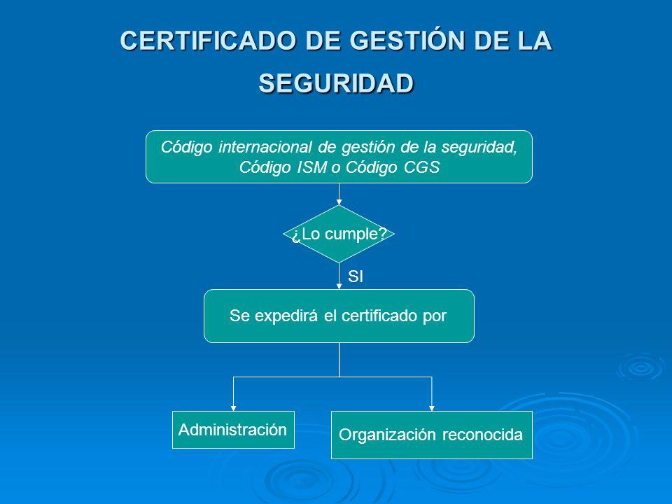 CERTIFICADO DE GESTIÓN DE LA SEGURIDAD