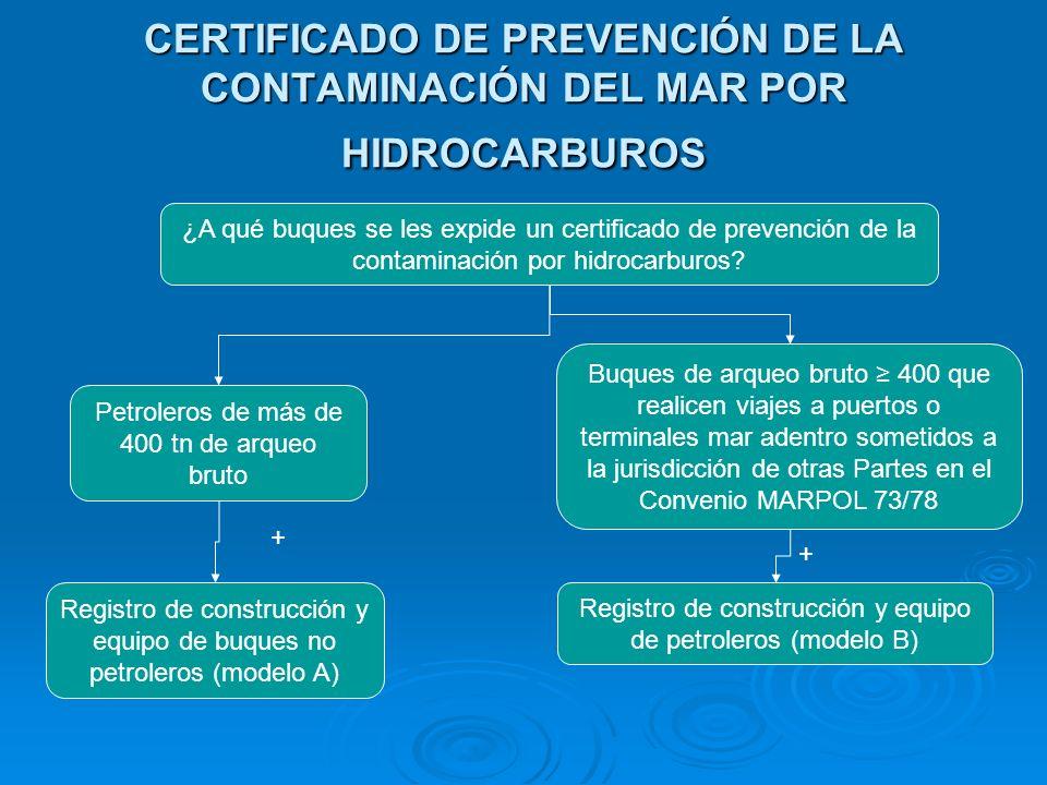 CERTIFICADO DE PREVENCIÓN DE LA CONTAMINACIÓN DEL MAR POR HIDROCARBUROS