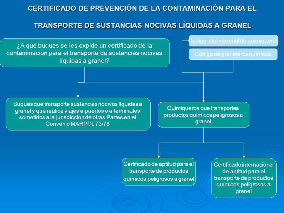 CERTIFICADO DE PREVENCIÓN DE LA CONTAMINACIÓN PARA EL TRANSPORTE DE SUSTANCIAS NOCIVAS LÍQUIDAS A GRANEL