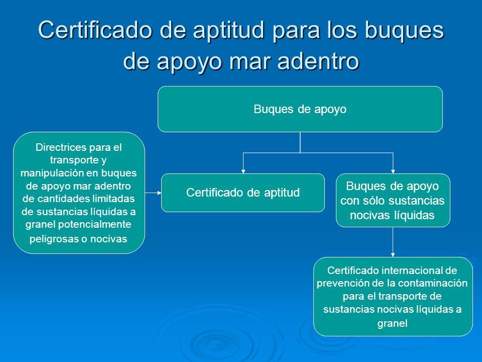 Certificado de aptitud para los buques de apoyo mar adentro