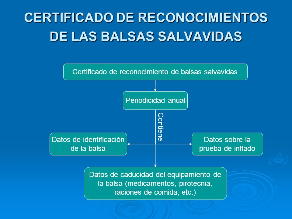 CERTIFICADO DE RECONOCIMIENTOS DE LAS BALSAS SALVAVIDAS