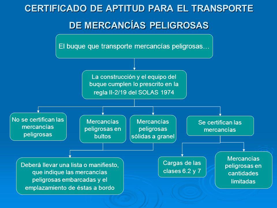 CERTIFICADO DE APTITUD PARA EL TRANSPORTE DE MERCANCÍAS PELIGROSAS