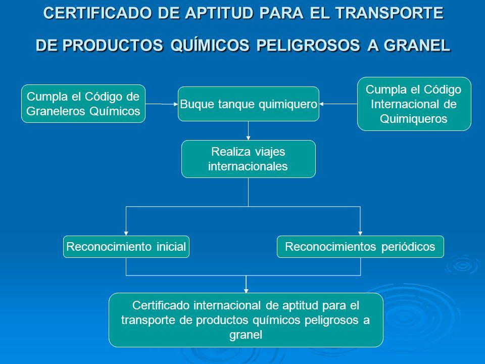 CERTIFICADO DE APTITUD PARA EL TRANSPORTE DE PRODUCTOS QUÍMICOS PELIGROSOS A GRANEL