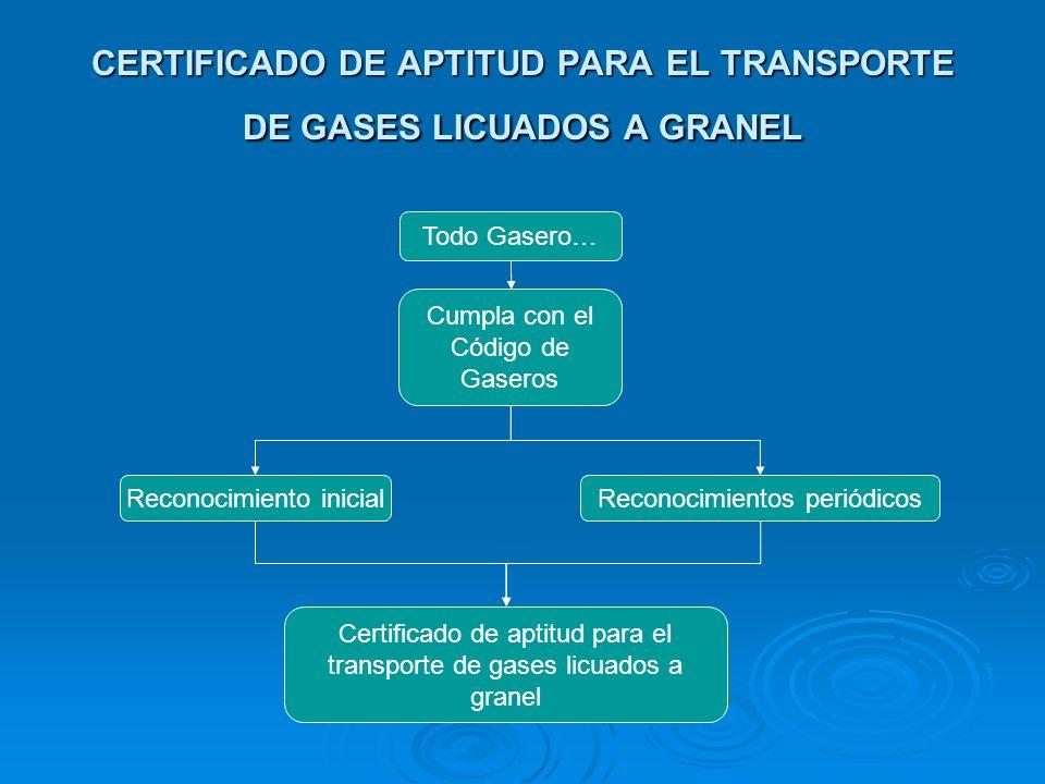 CERTIFICADO DE APTITUD PARA EL TRANSPORTE DE GASES LICUADOS A GRANEL