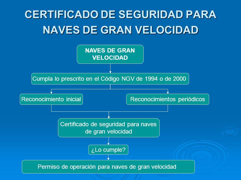 CERTIFICADO DE SEGURIDAD PARA NAVES DE GRAN VELOCIDAD