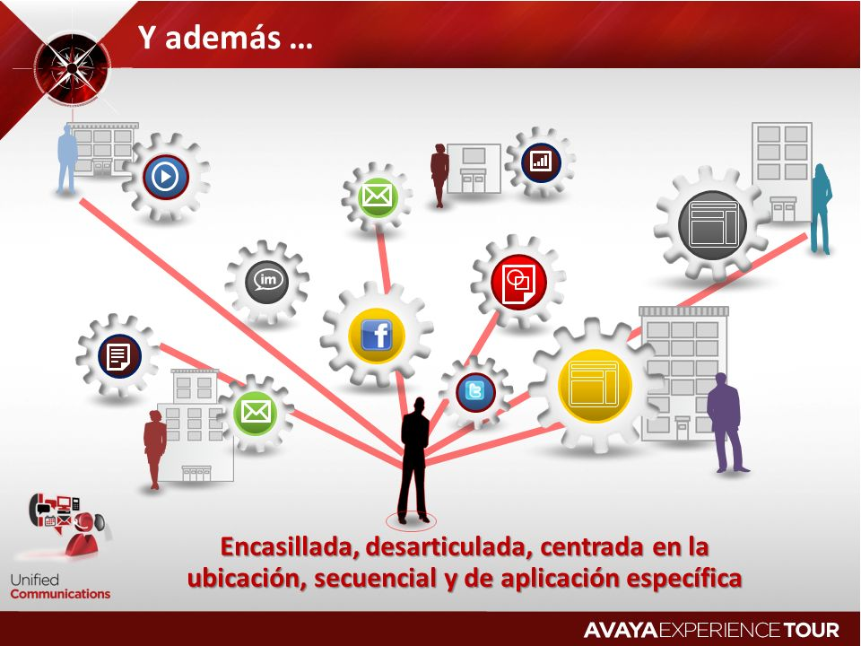 Y además … Encasillada, desarticulada, centrada en la ubicación, secuencial y de aplicación específica.