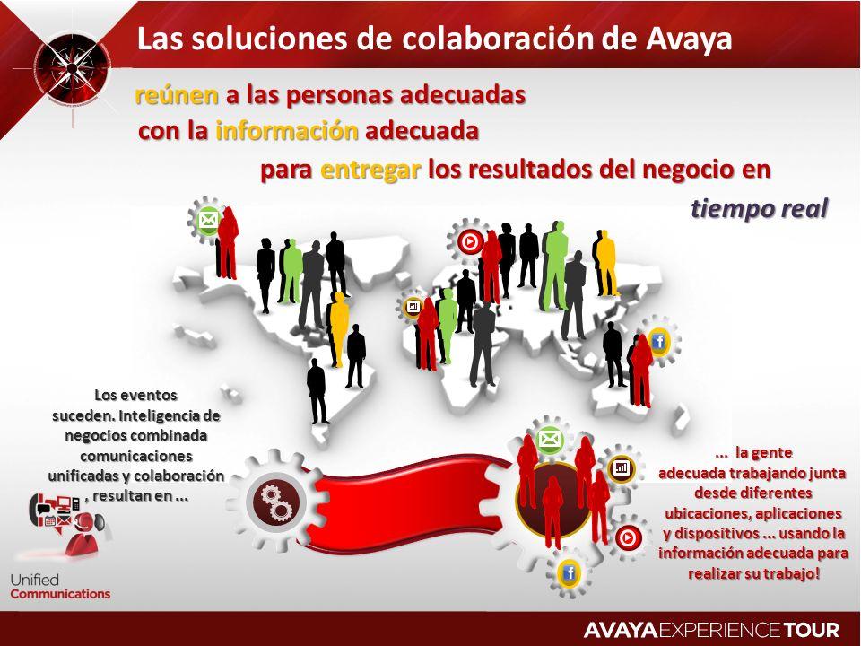 Las soluciones de colaboración de Avaya