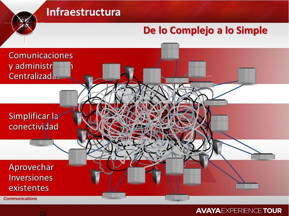 Infraestructura De lo Complejo a lo Simple Comunicaciones
