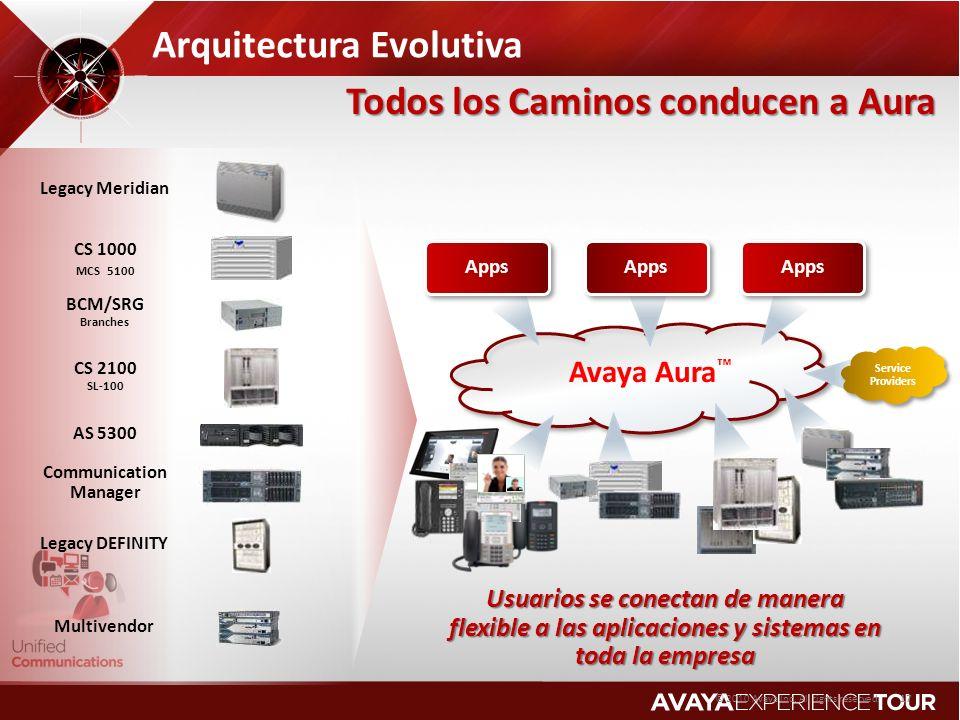 Arquitectura Evolutiva Todos los Caminos conducen a Aura
