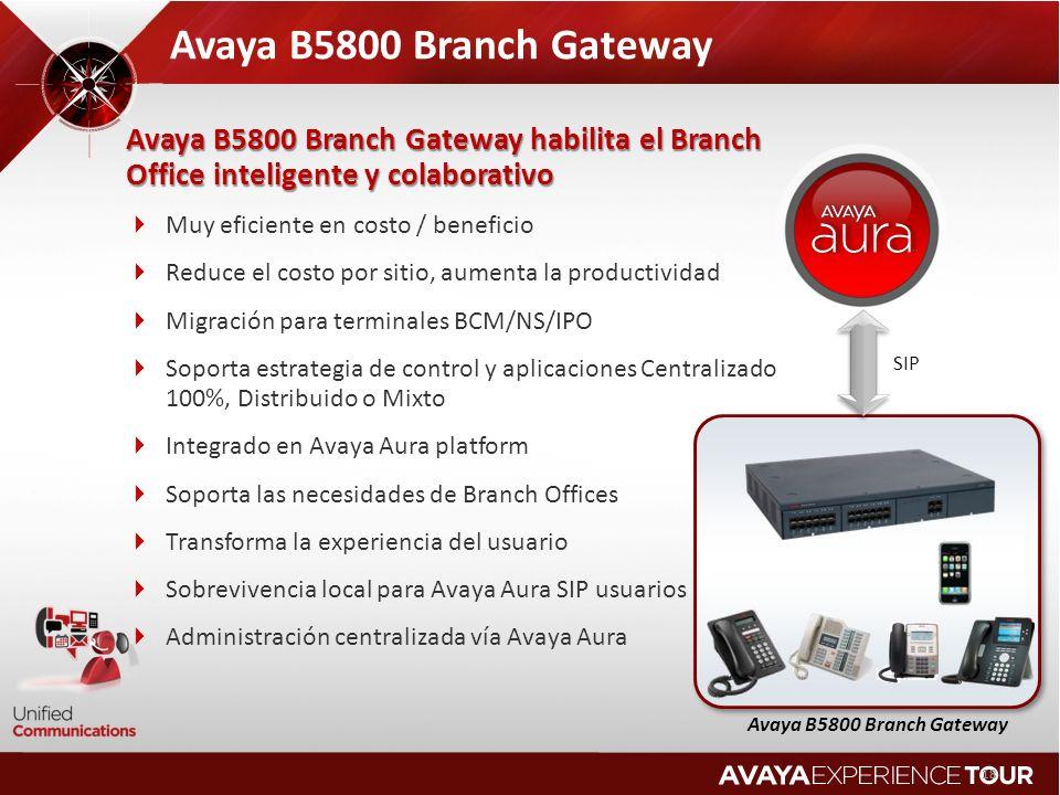 Avaya B5800 Branch Gateway Avaya B5800 Branch Gateway. Avaya B5800 Branch Gateway habilita el Branch Office inteligente y colaborativo.