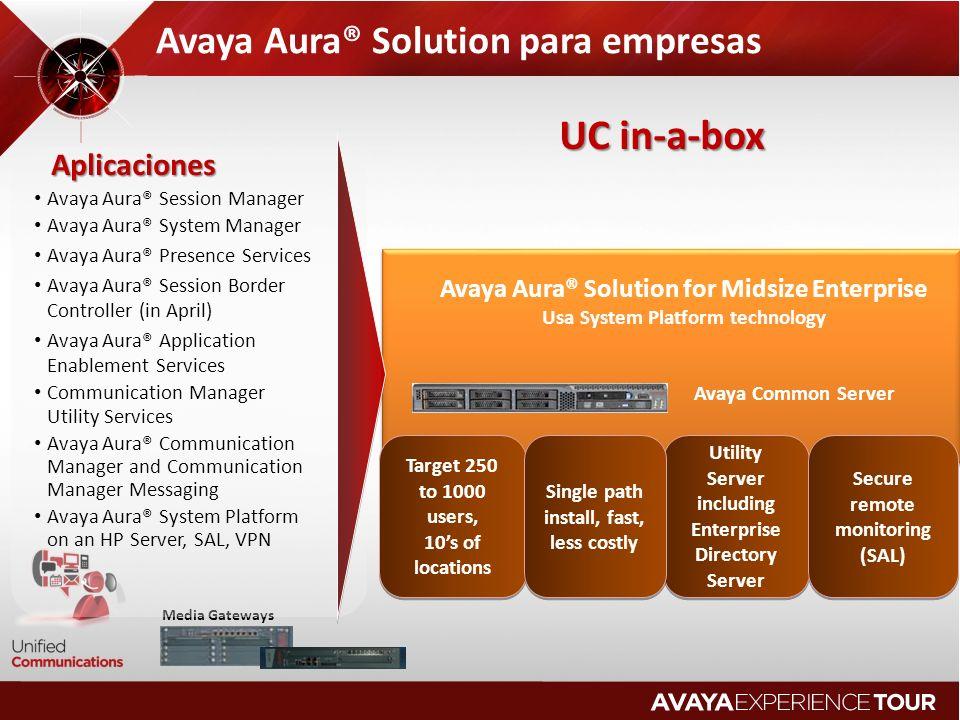 Avaya Aura® Solution para empresas