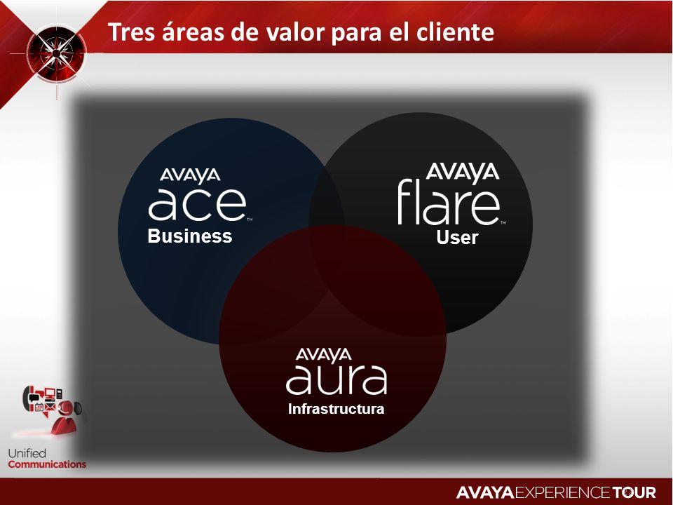 Tres áreas de valor para el cliente